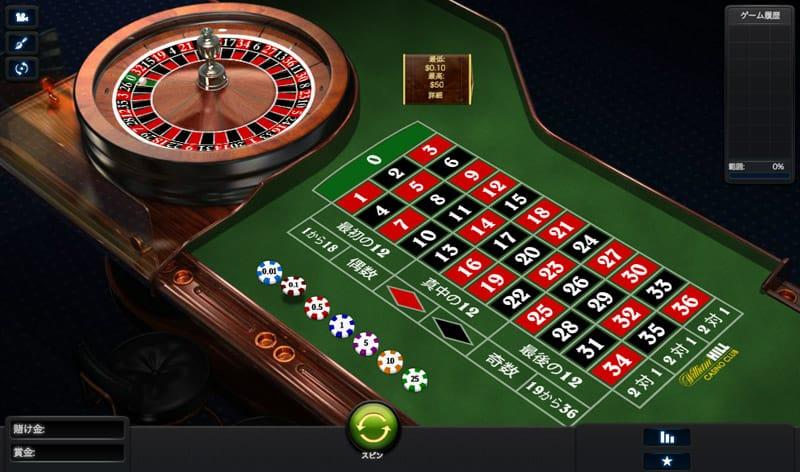 Premium Pro Roulette