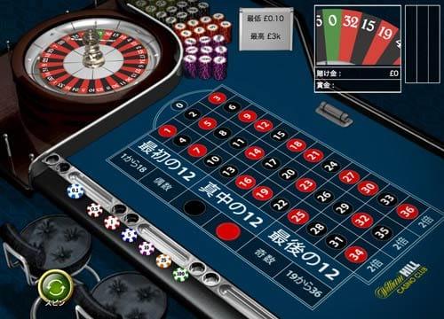 European roulette tables atlantic city